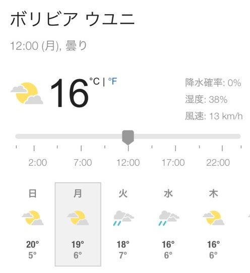 ウユニの天気予報