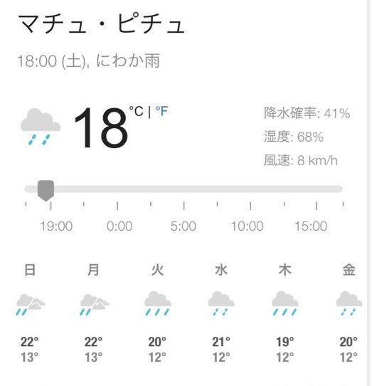 ペルーの天気