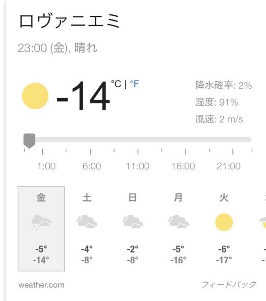 ロヴァニエミの気温